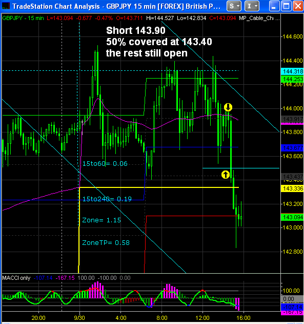Forex trend indicator live streaming