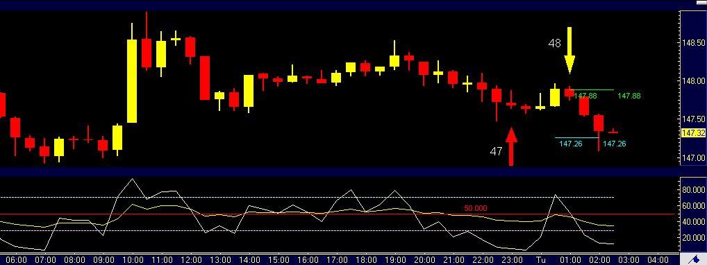 091103-trade48_30minexit.jpg