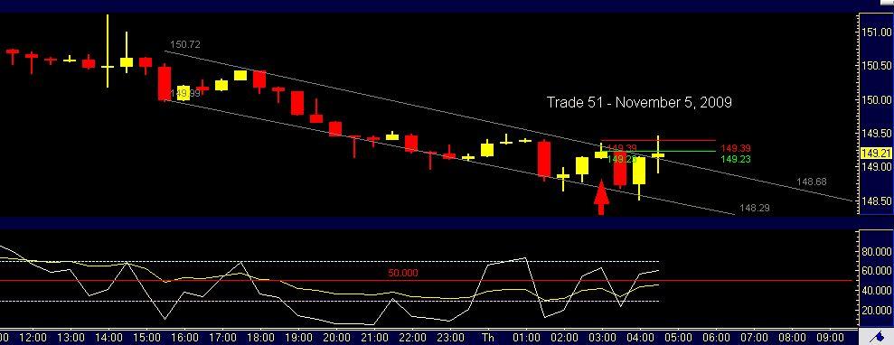 091105-trade51-30min.jpg