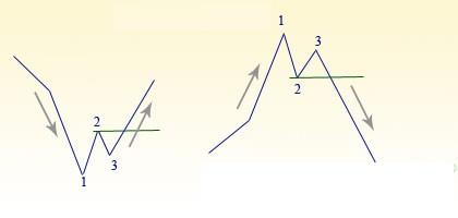 1-2-3.jpg