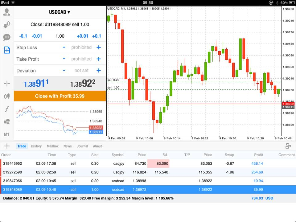 Forex calculator profit leverage
