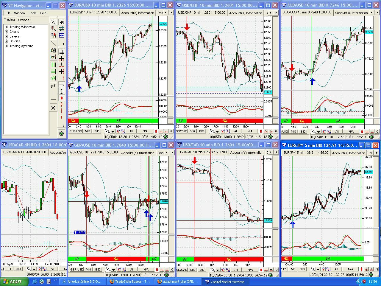 D trading software freeware
