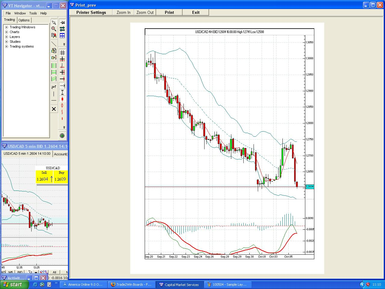 Free forex charts for my website