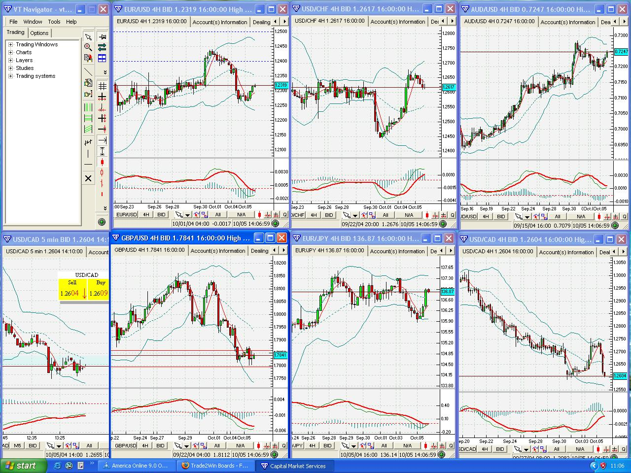 Live forex charts software