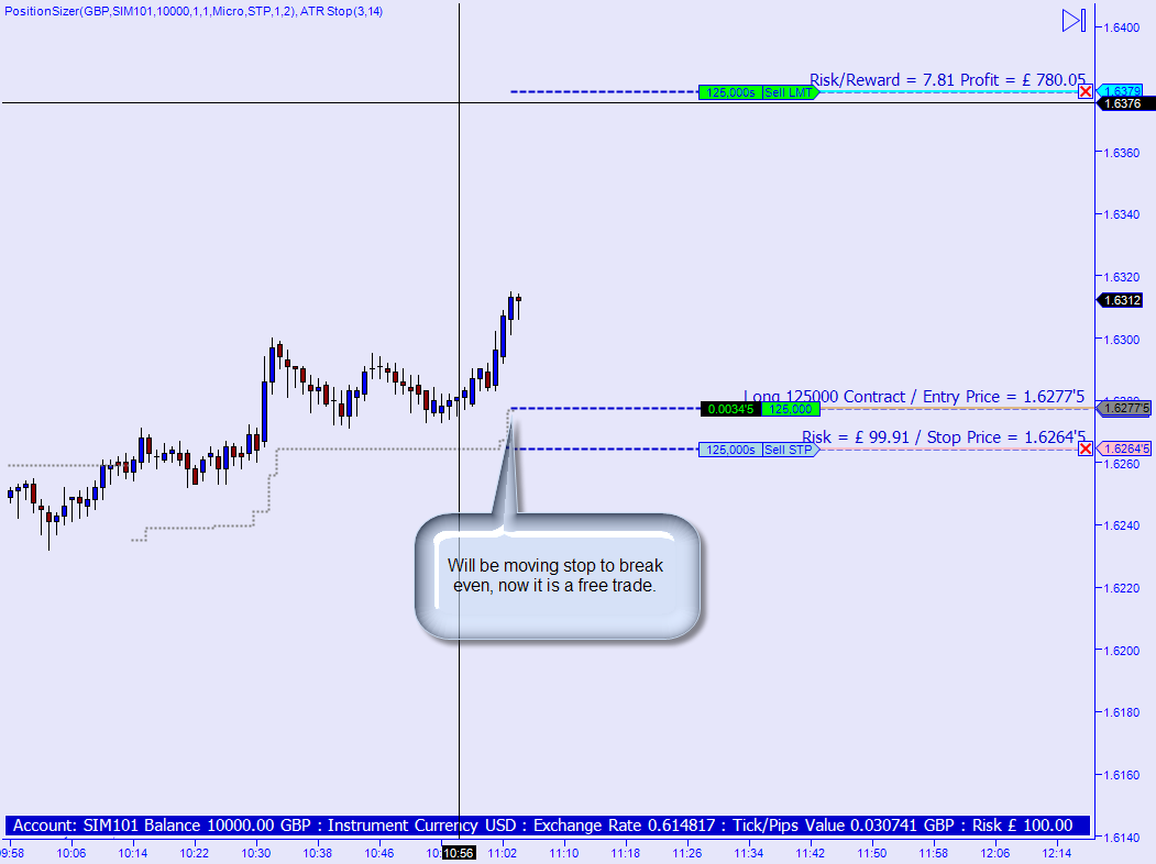 Forex position size indicator