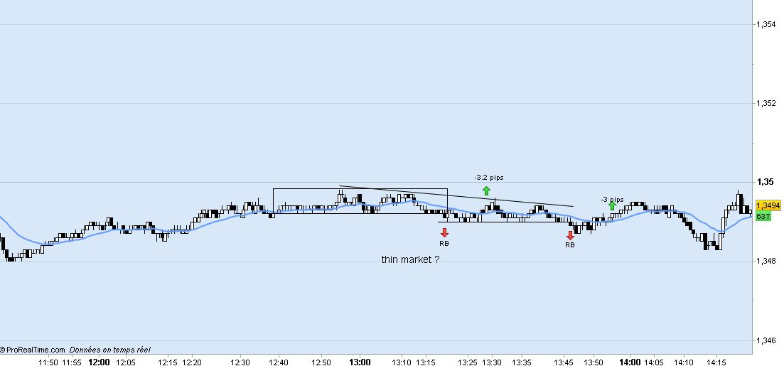 Forex price action scalping forum