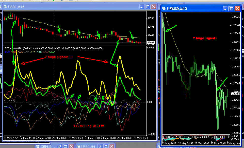 Forex trading 1099