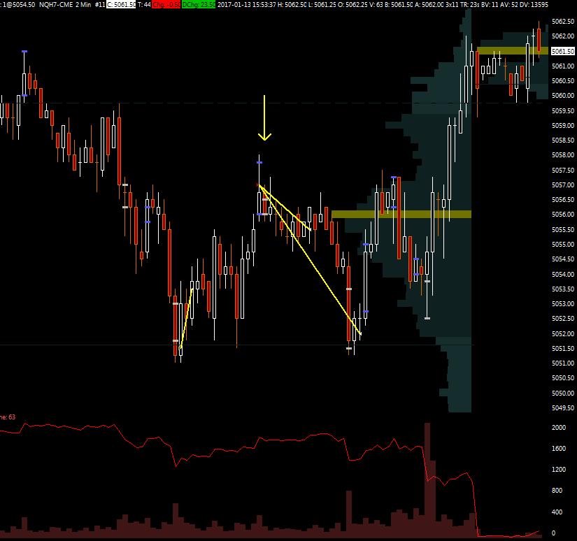 170113-nq-short-intermarket-liquidity-pullback-lpe-130-exit.png