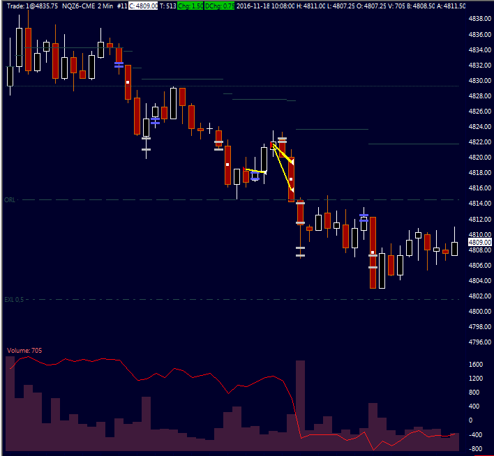 171118-nq-short-intraday-result.png