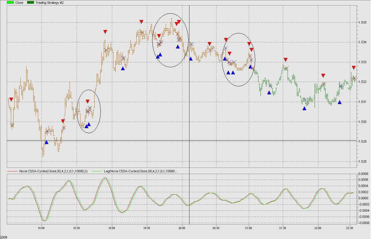 1m-chart2.jpg
