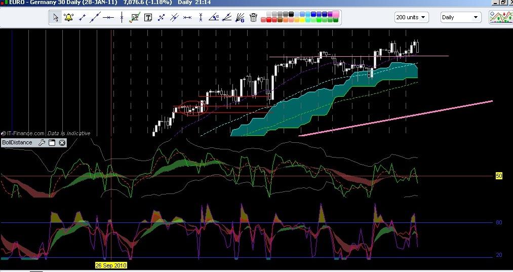 1wk-trade-jan-30th-2011.jpg