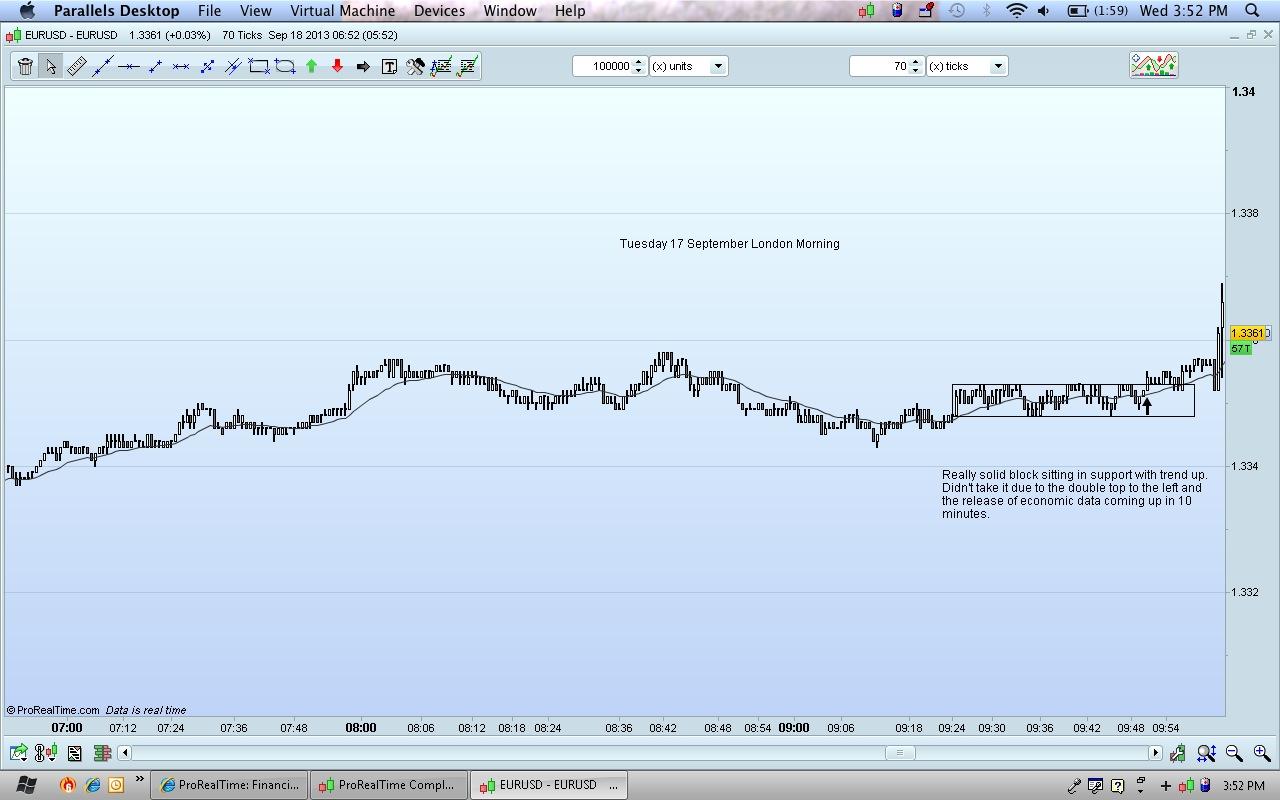 Forex price action scalping bob volman ebook download