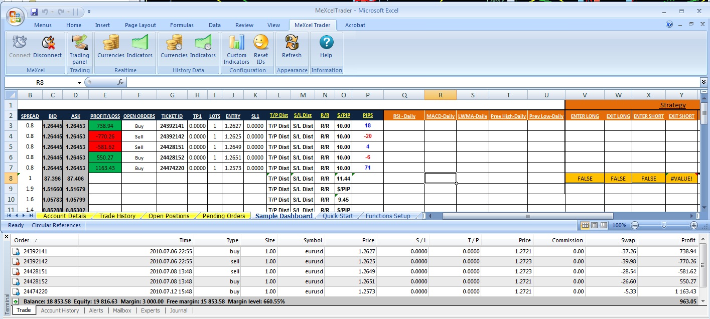 Journal de trading forex excel