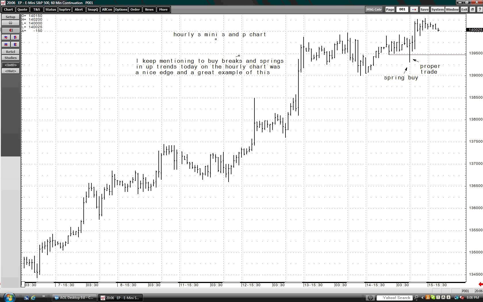 Exchange traded options uk