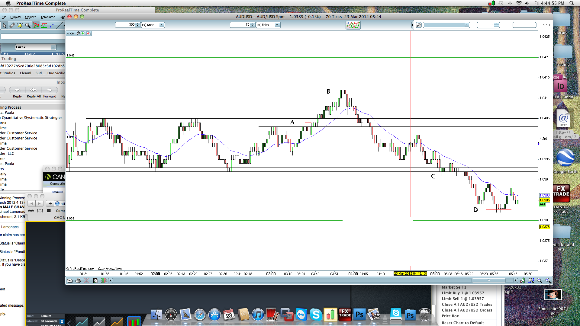 Scalping forex how many pips