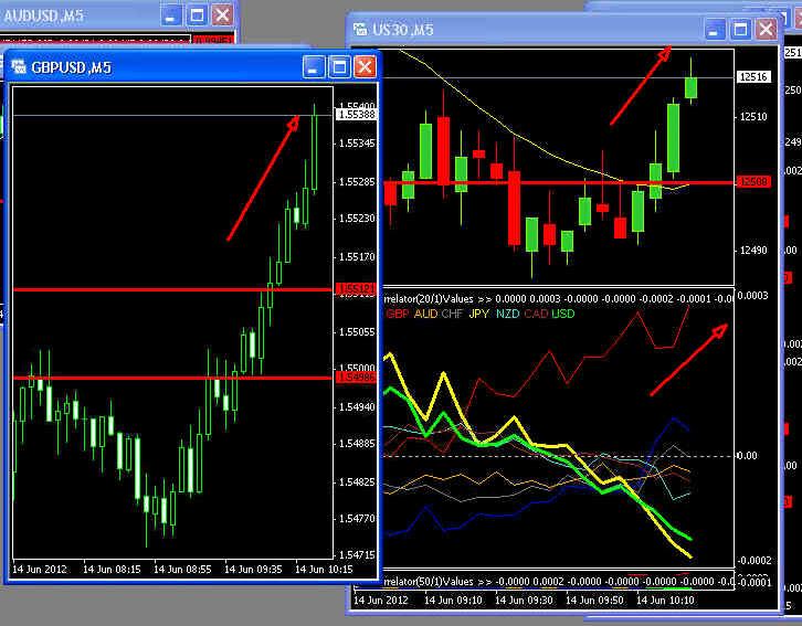 Correlation trading basic ideas and strategies
