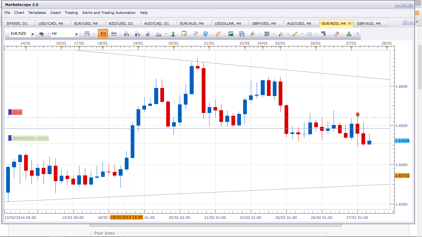 26-02-2104eurnzd.png