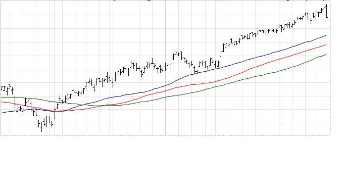 31-jan-11-trend.jpg