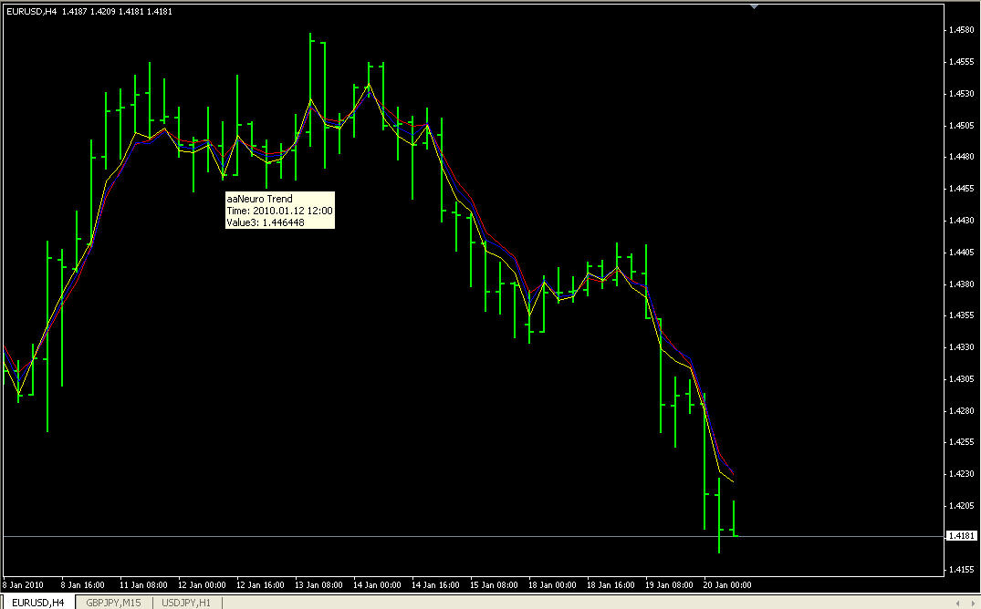 Forex indicator predictor v21 zip
