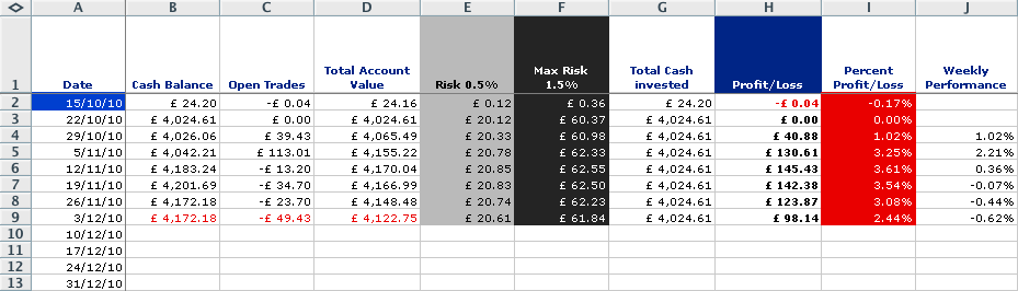 account_spreadsheet_3-12-10.png