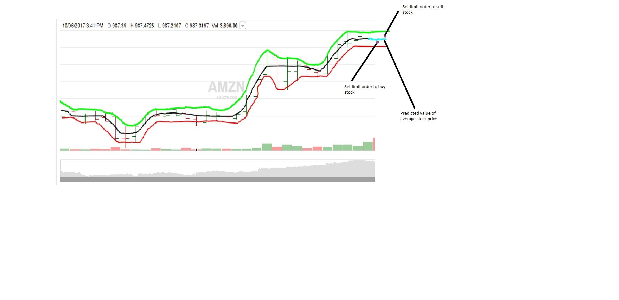 algo-stock2.jpg