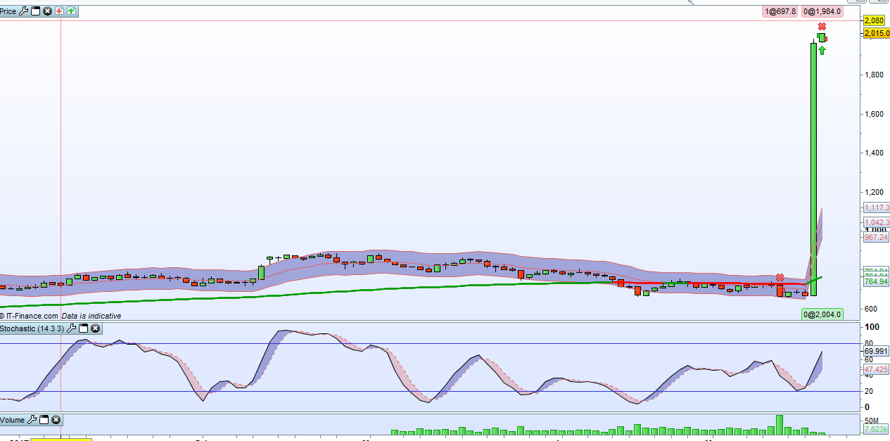 Arcelormittal up 200 attached thumbnails buycottarizona