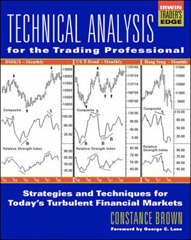 Forex analysis books