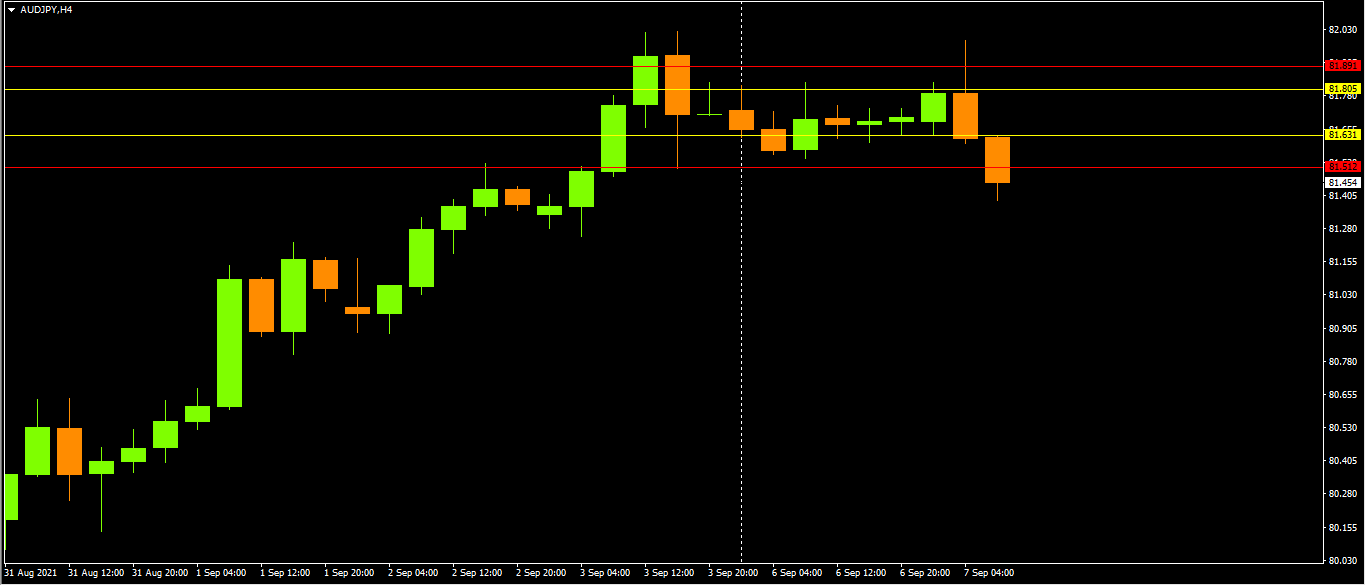 AUD JPY.png