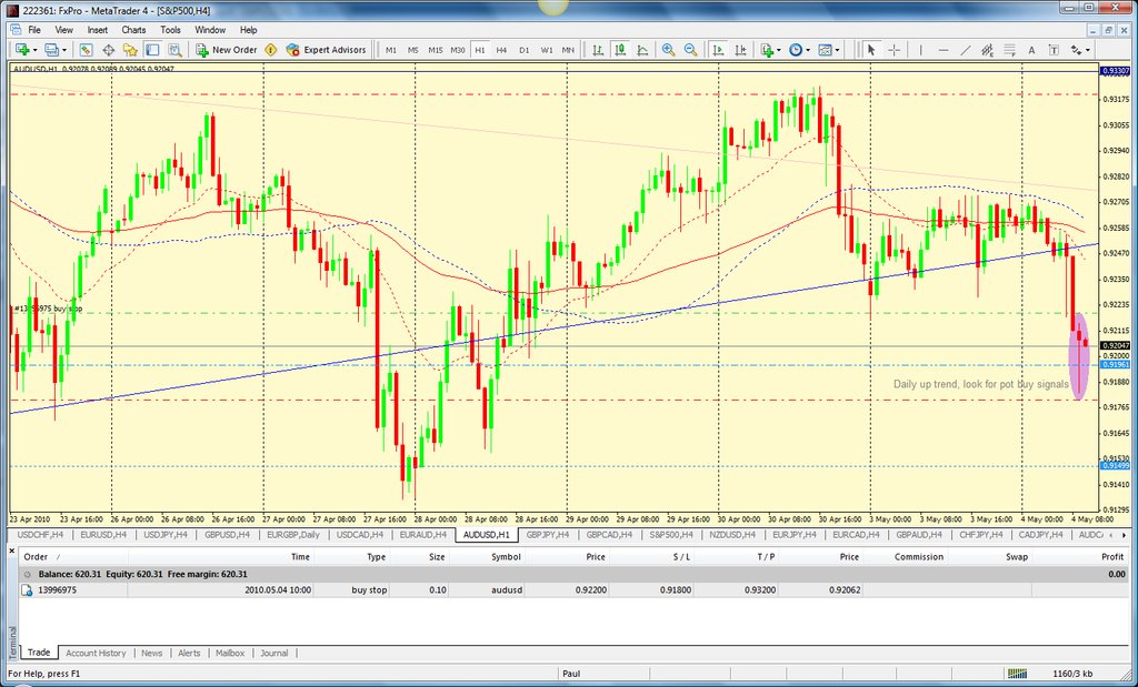 aud-usd-04-may.10-set-up.jpg