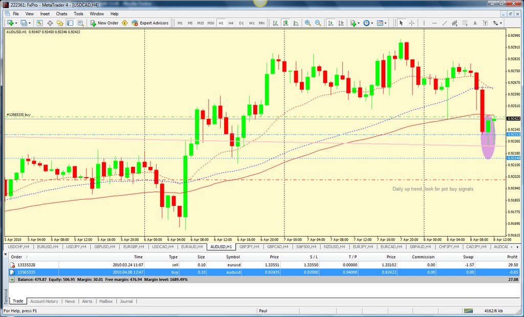 aud-usd-08-apr.10-set-up.jpg