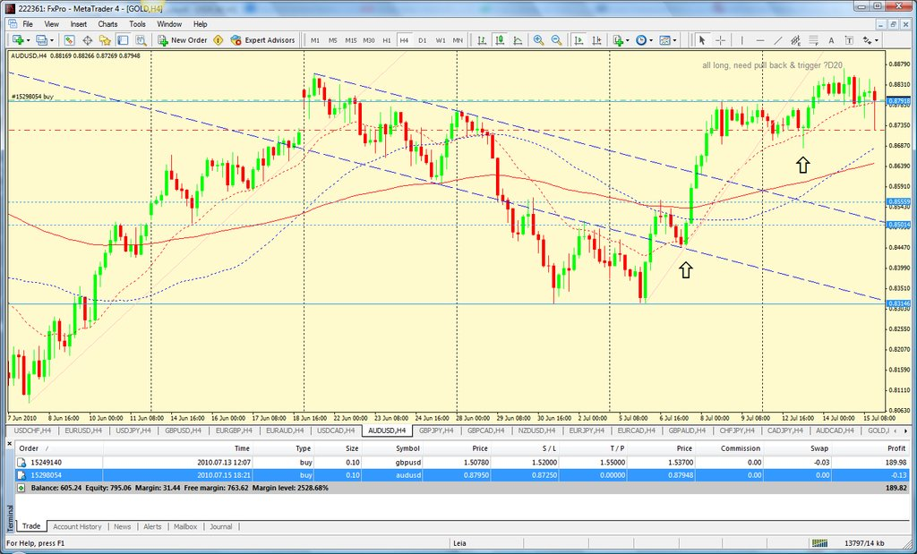 aud-usd-15-jul.10-set-up.jpg