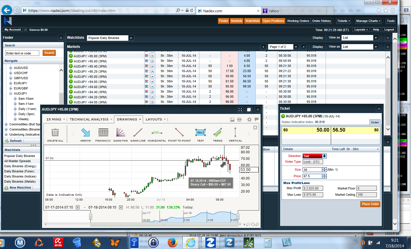 Sanefx binary option trading