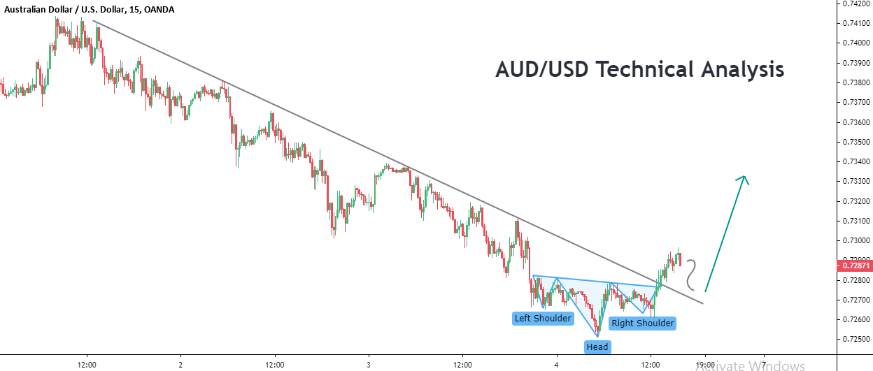 AUDUSD ANALYSIS.png