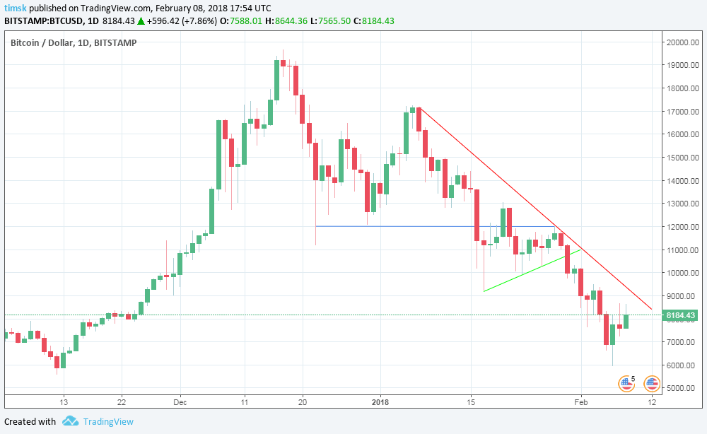 bitcoin_daily.png