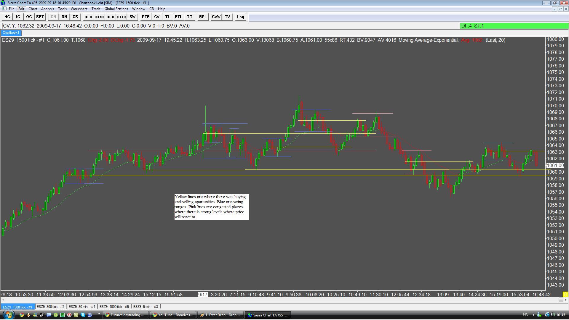 Stock options online p&g