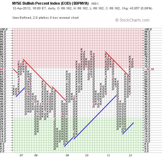 bpnya_12-4-12.png