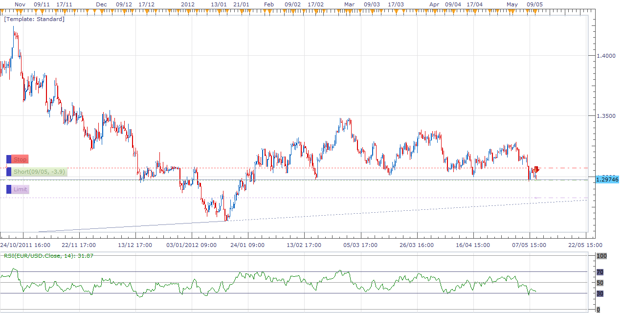 breakdown-eurusd.png