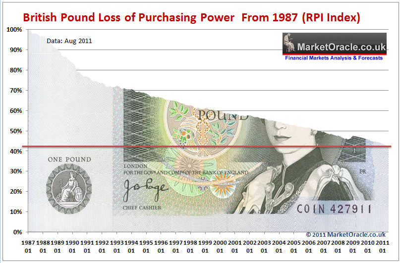 british-pound-value.jpg