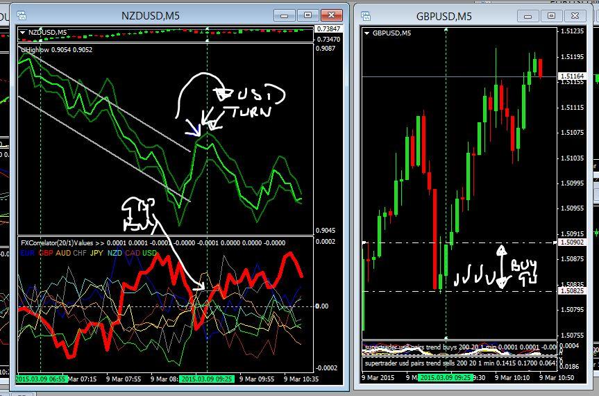 Nyu trading strategies