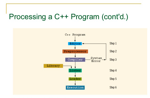 c-programming_0000.jpg
