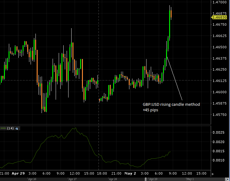 cable-20-min-rising-candle-set-up.png
