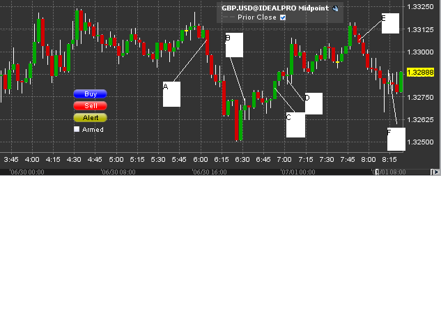 cable-morning-scalping-010716.png