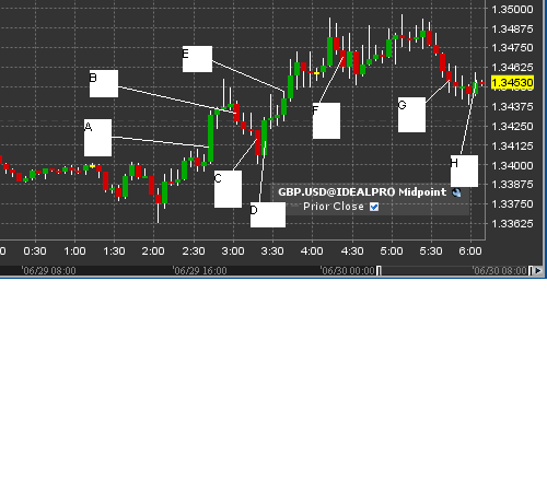 cable-morning-scalping-300616.png