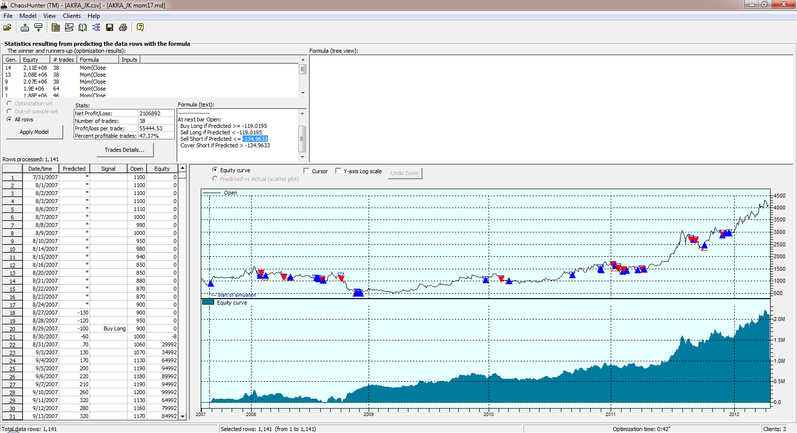 Neural network trading software free