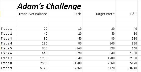 challenge-stats.jpg