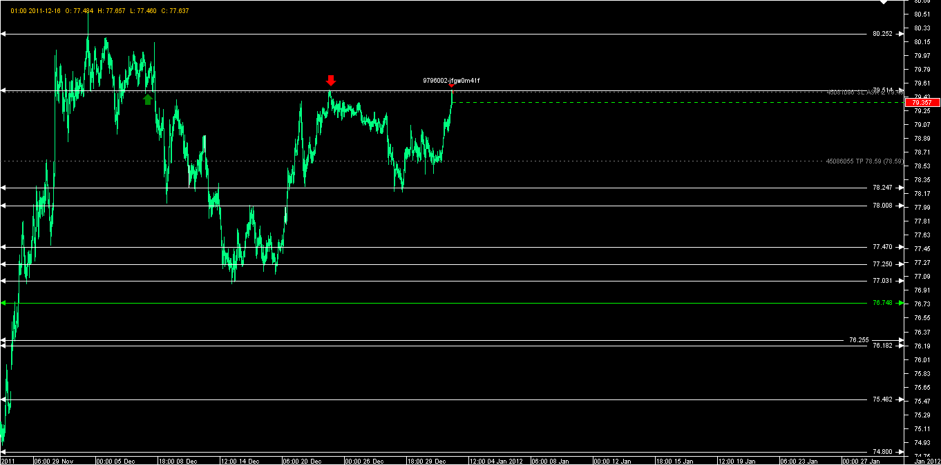 chart_aud_jpy_hourly_snapshot.png