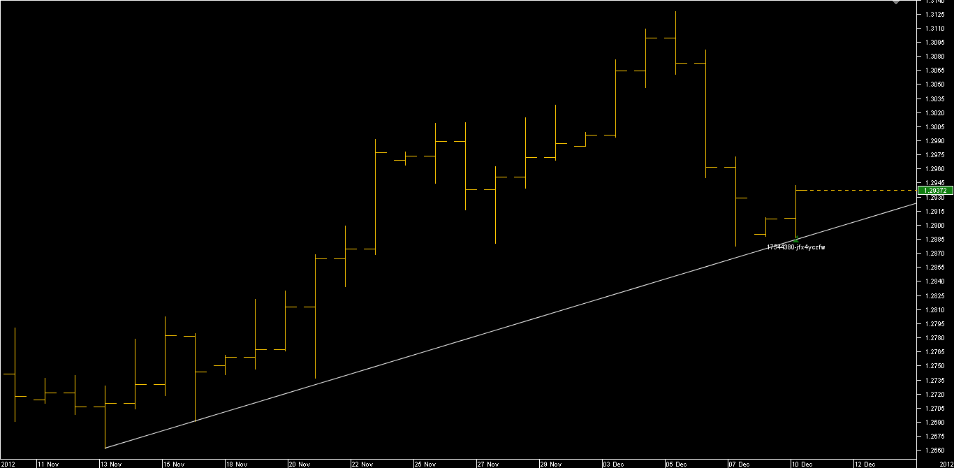 chart_eur_usd_daily_snapshot.png