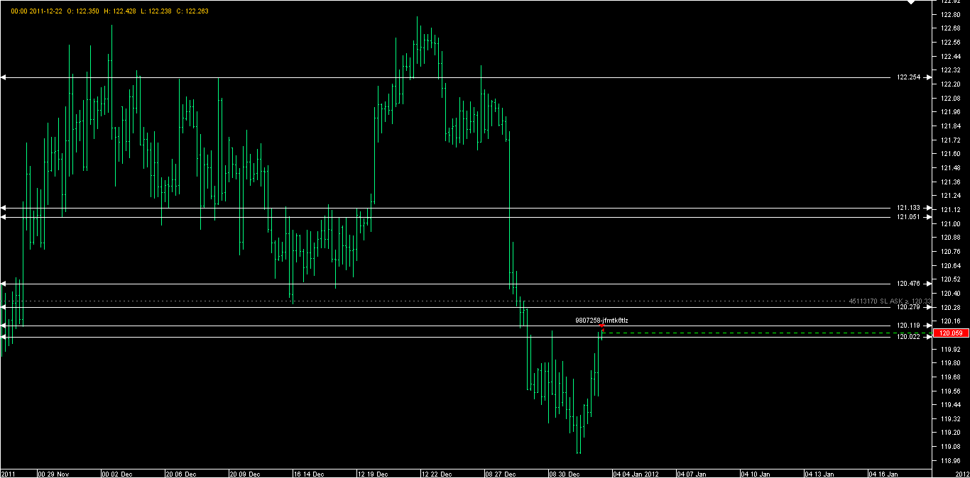chart_gbp_jpy_4-hours_snapshot.png