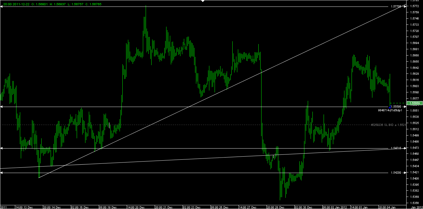 chart_gbp_usd_hourly_snapshot.png