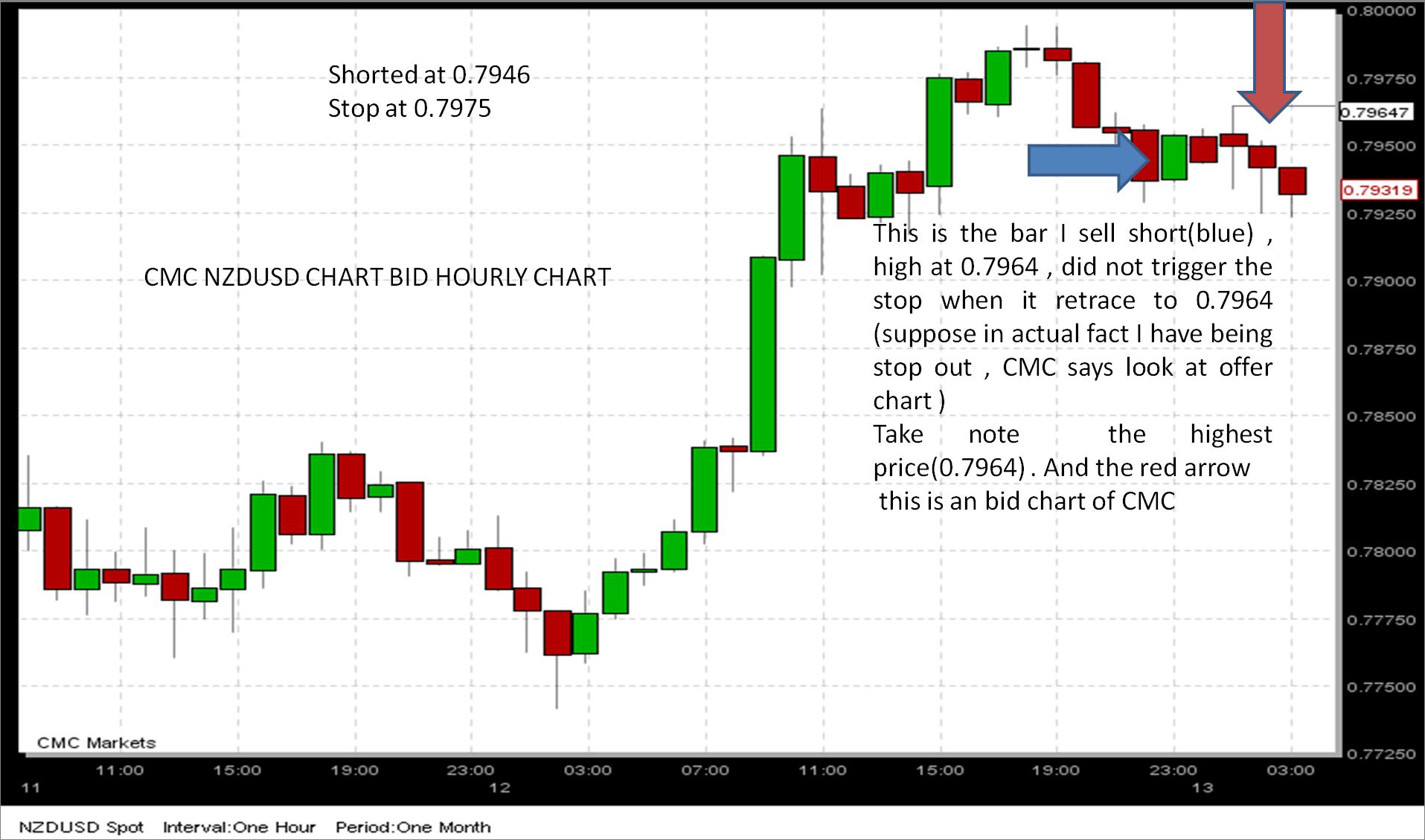 cmc-chart-.png